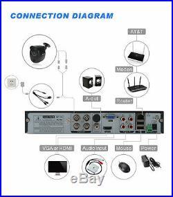 Anni 8CH 1080P DVR 3x PIR+1x Siren Alarm Camera Security System 2.0MP CCTV Hub